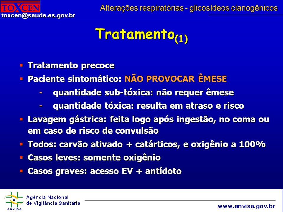 Tratamento(1) Tratamento precoce