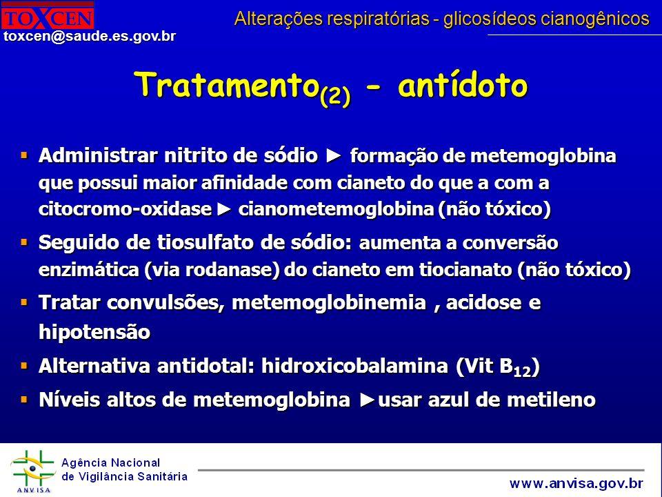 Tratamento(2) - antídoto