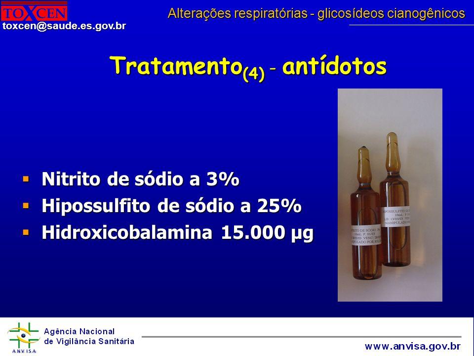 Tratamento(4) - antídotos