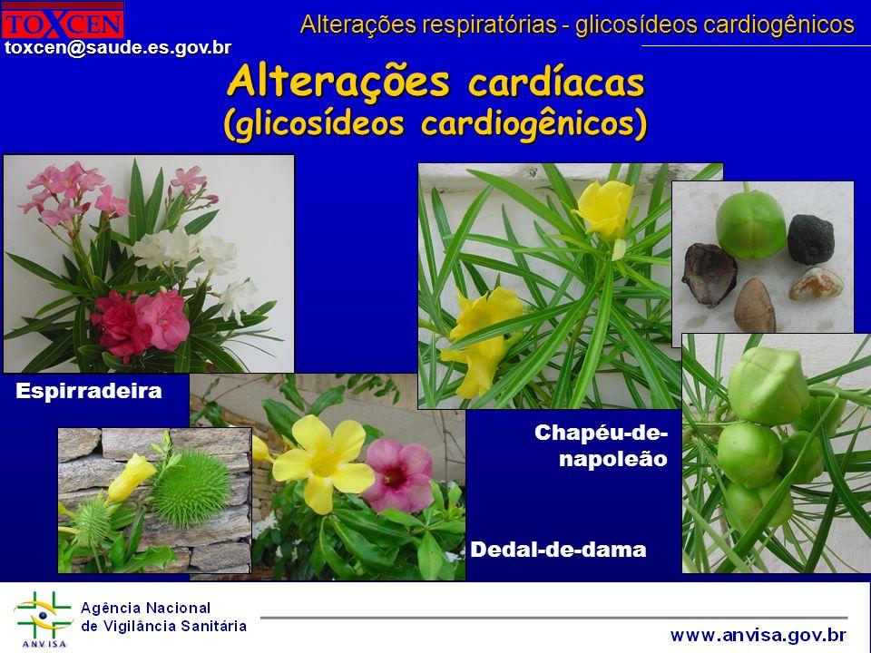 Alterações cardíacas (glicosídeos cardiogênicos)