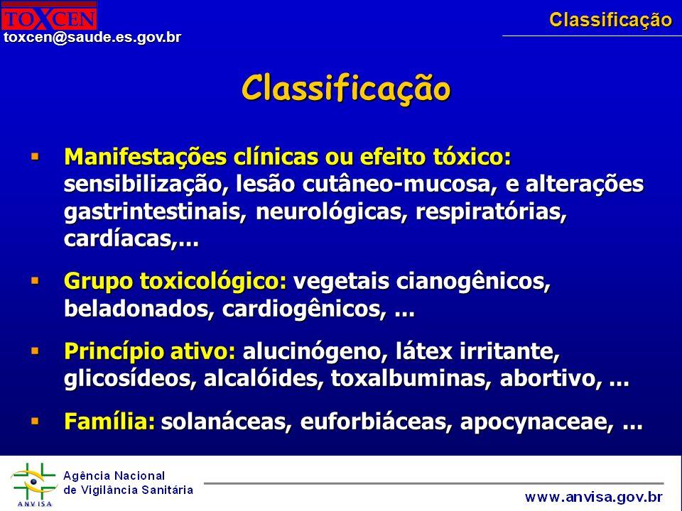 Classificação Classificação.