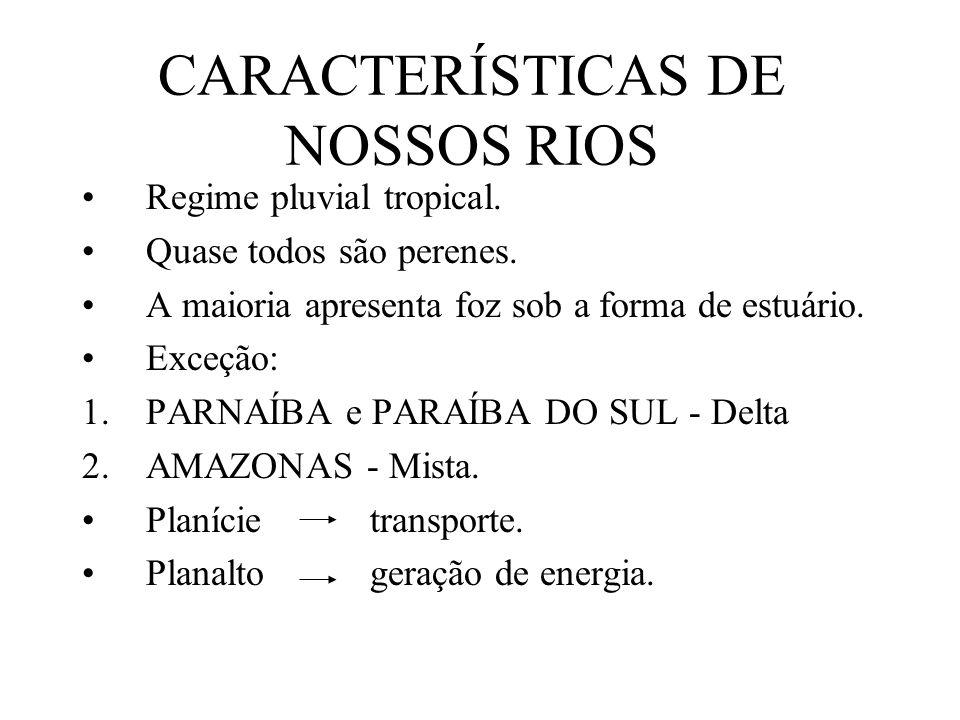 CARACTERÍSTICAS DE NOSSOS RIOS