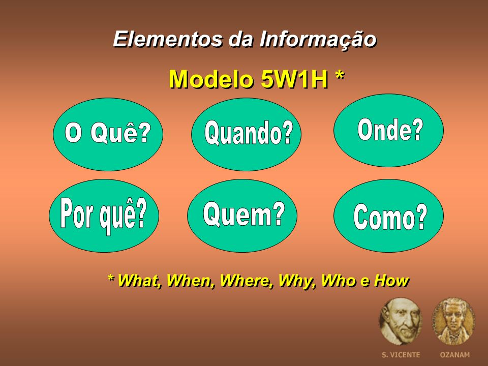Elementos da Informação * What, When, Where, Why, Who e How
