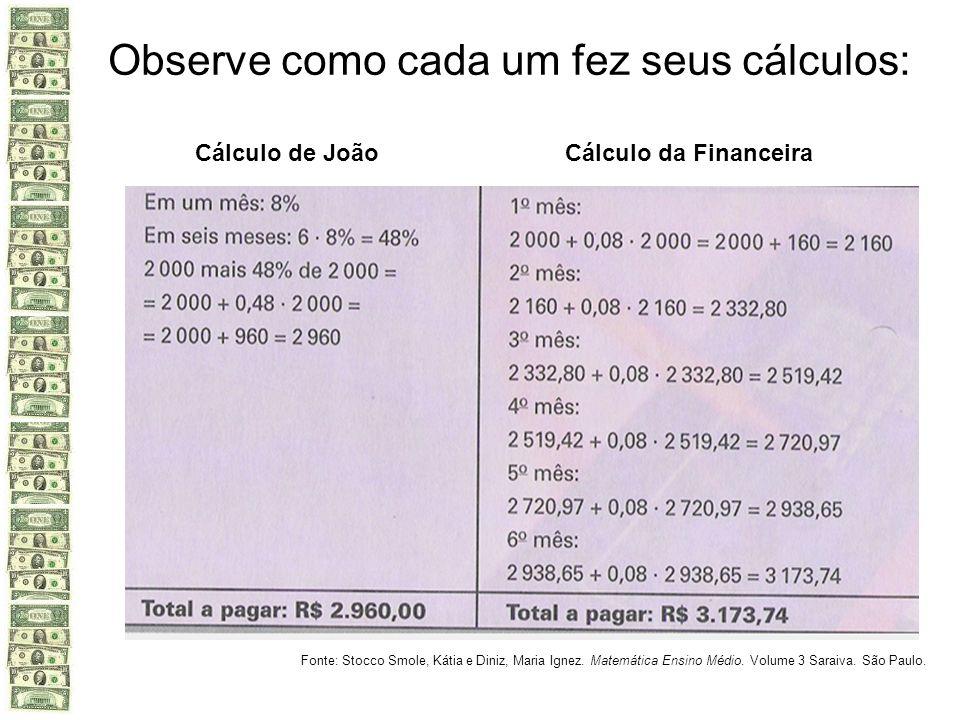 Observe como cada um fez seus cálculos: