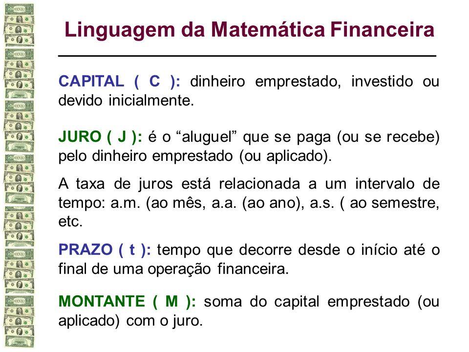 Linguagem da Matemática Financeira ____________________________________________________