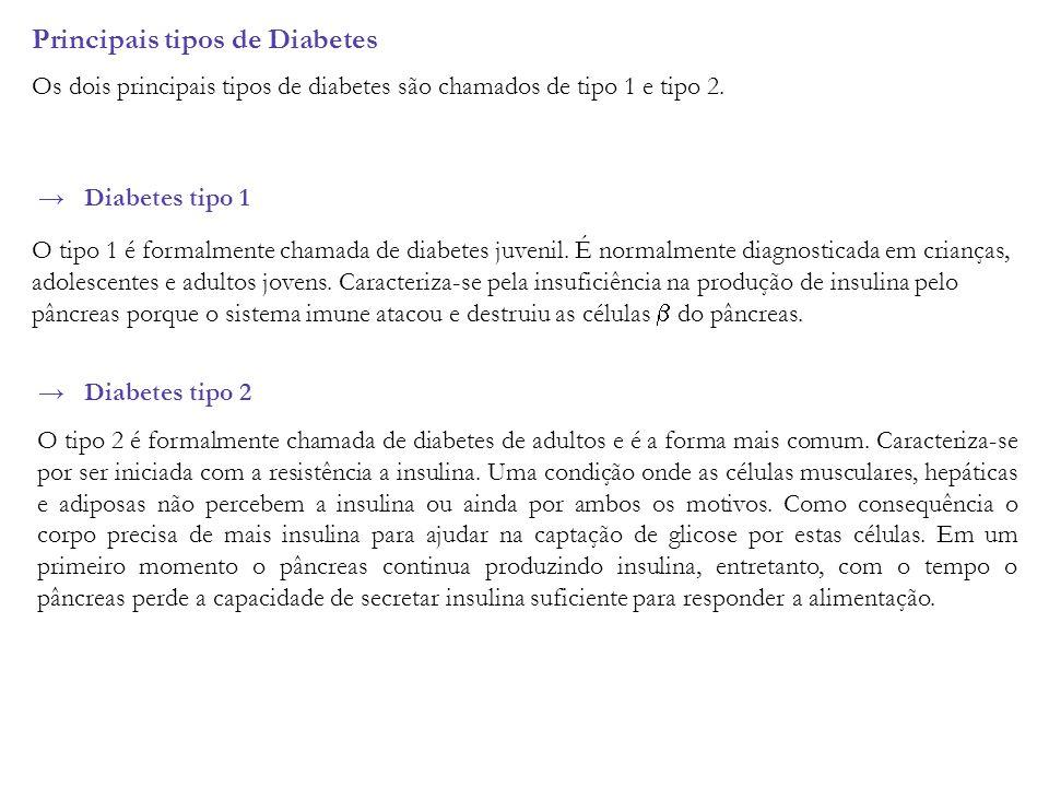 Principais tipos de Diabetes