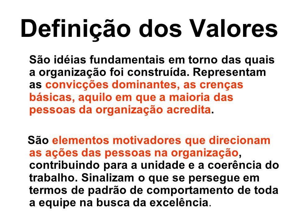 Definição dos Valores