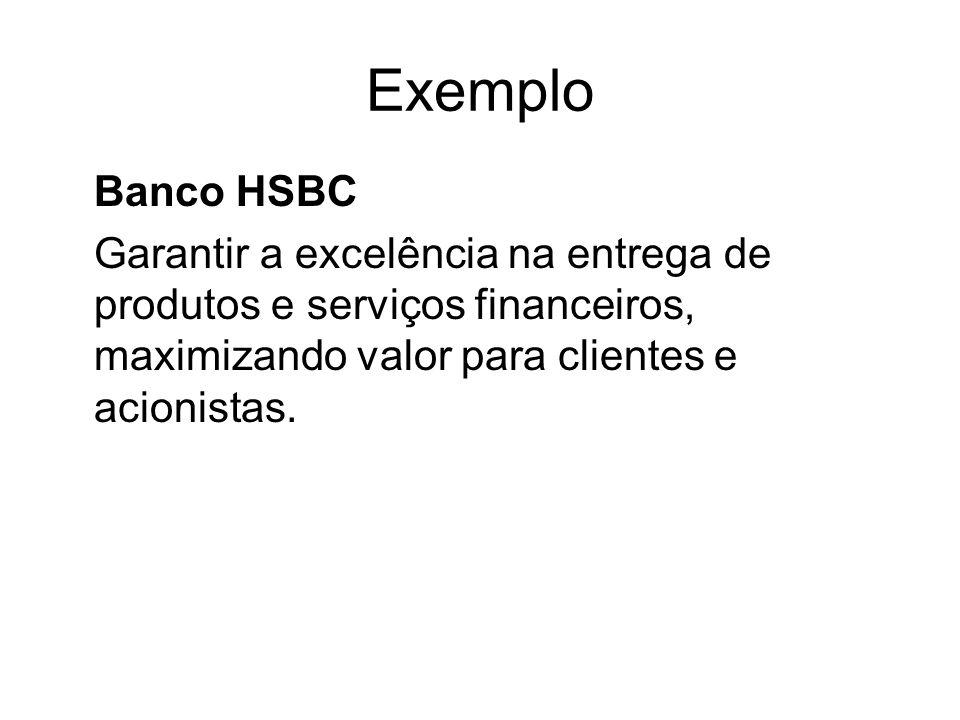 Exemplo Banco HSBC.