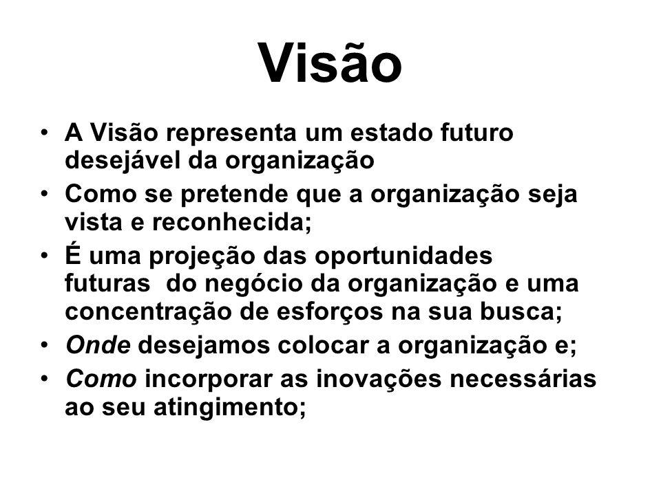Visão A Visão representa um estado futuro desejável da organização