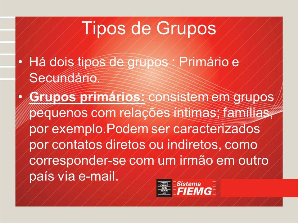 Tipos de Grupos Há dois tipos de grupos : Primário e Secundário.