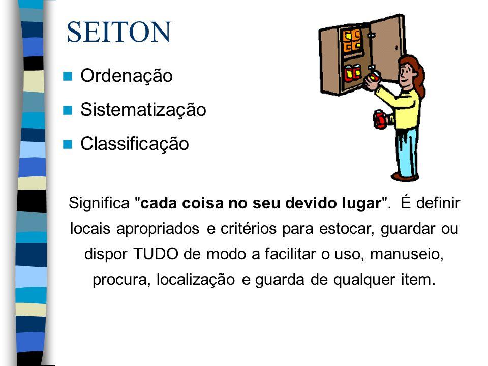 SEITON Ordenação Sistematização Classificação