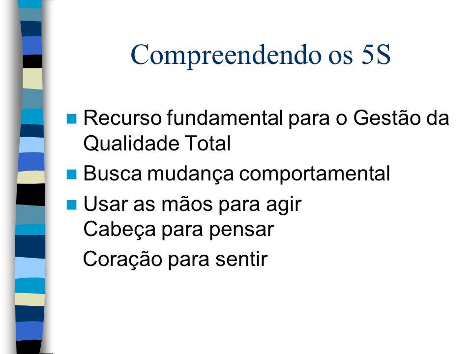 Compreendendo os 5S Recurso fundamental para o Gestão da Qualidade Total. Busca mudança comportamental.