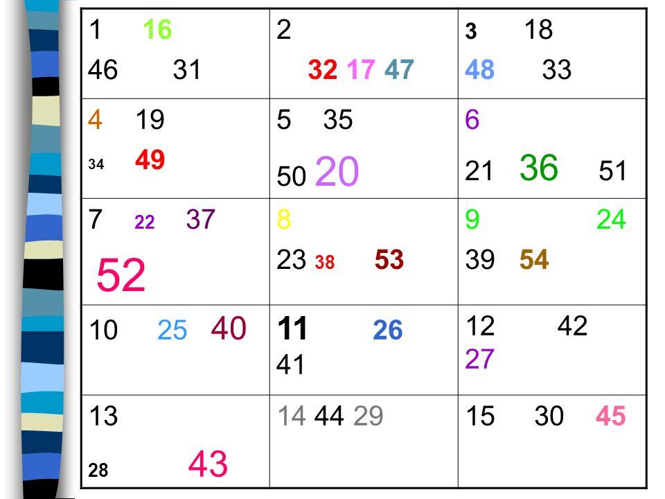 1 1646 31. 2. 32 17 47. 3 18. 48 33. 4 19. 34 49. 5 35. 50 20. 6. 21 36 51.
