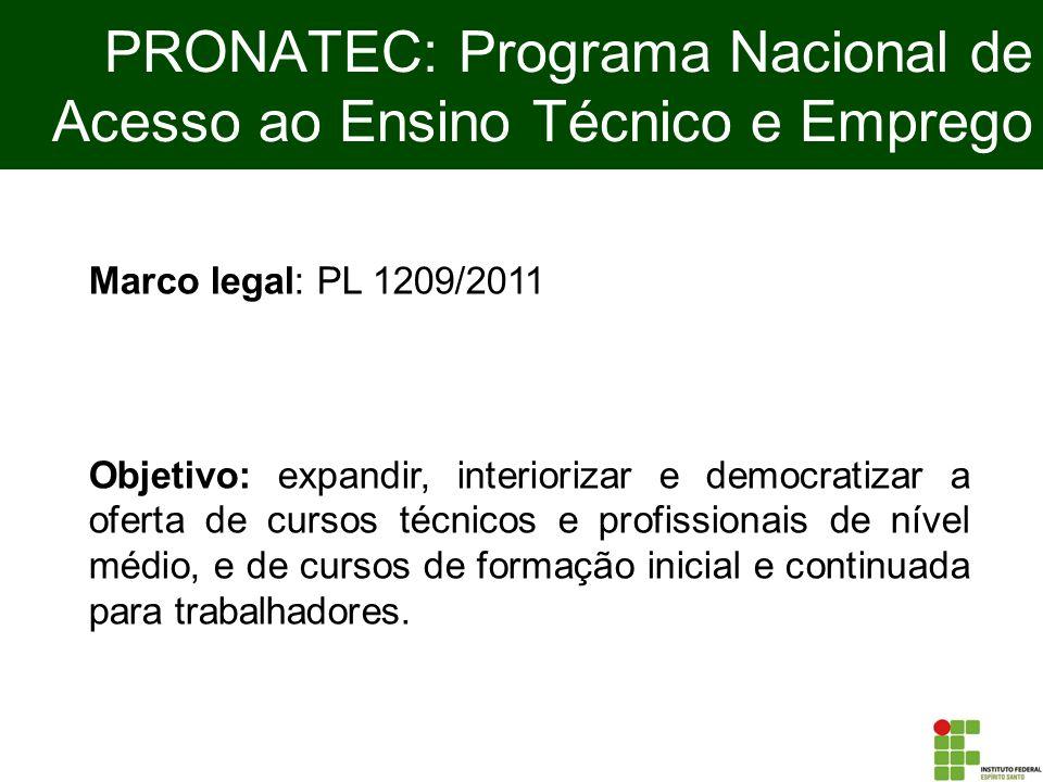 PRONATEC: Programa Nacional de Acesso ao Ensino Técnico e Emprego