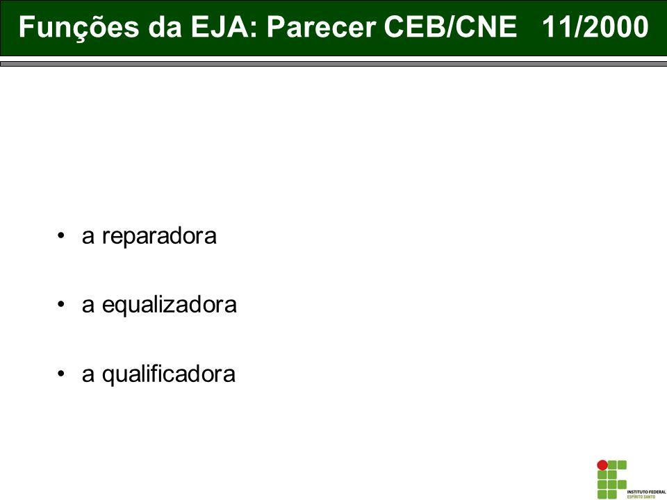 Funções da EJA: Parecer CEB/CNE 11/2000