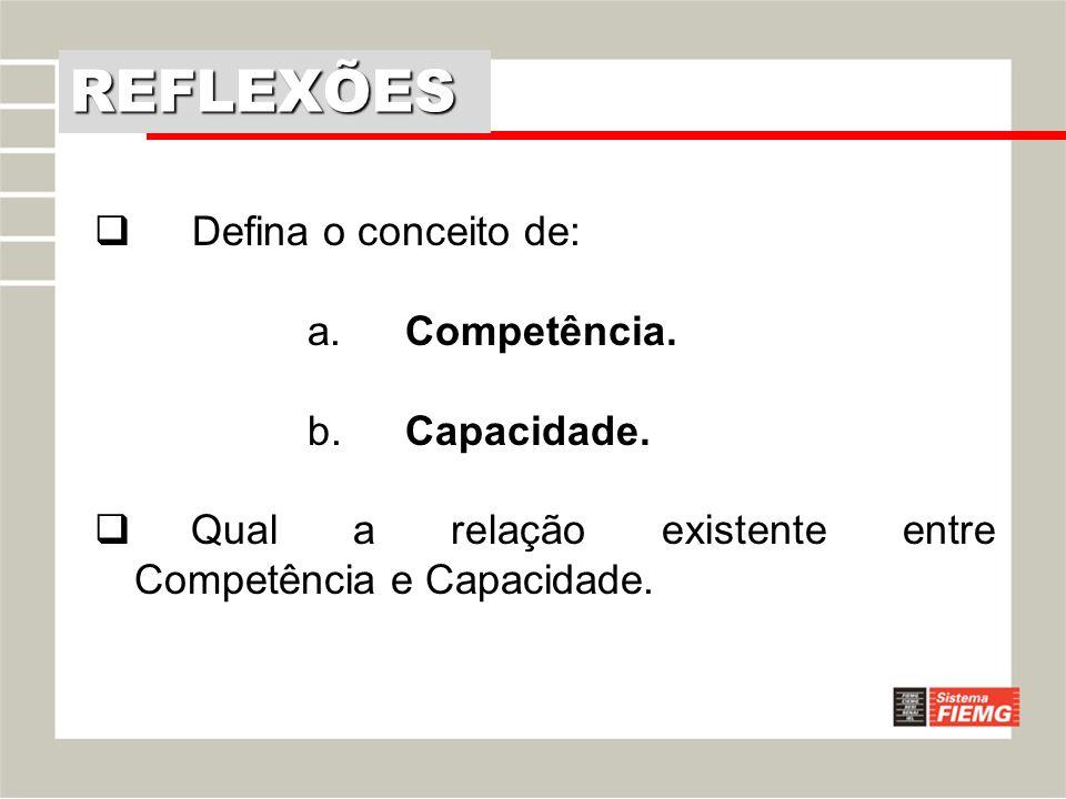 REFLEXÕES Defina o conceito de: Competência. Capacidade.