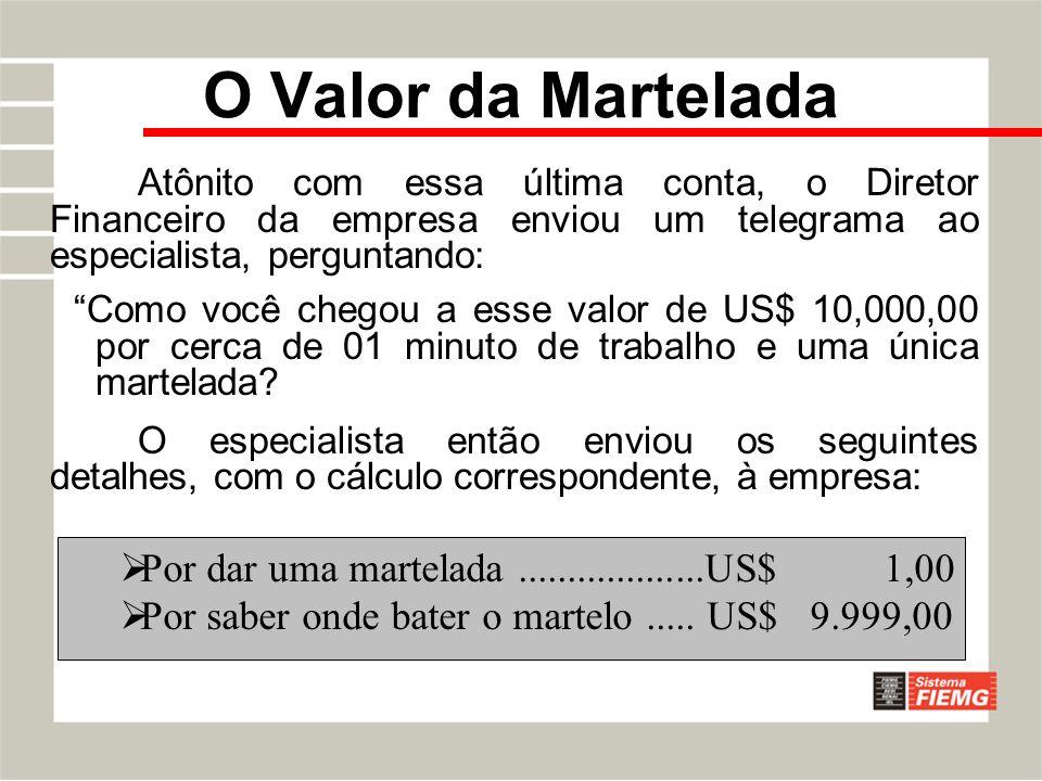 O Valor da Martelada Por dar uma martelada ...................US$ 1,00