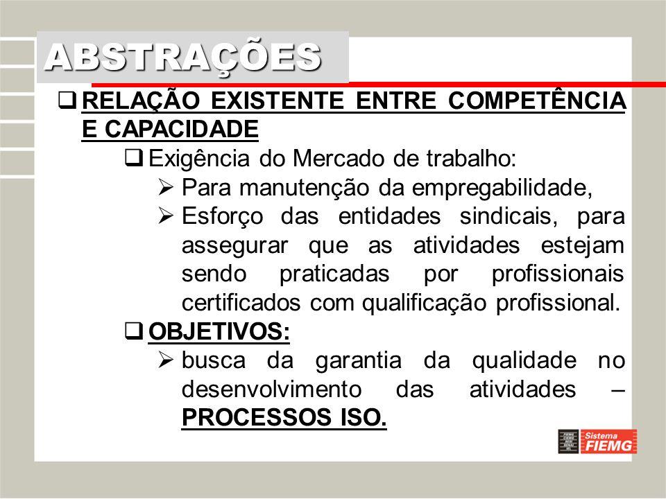ABSTRAÇÕES RELAÇÃO EXISTENTE ENTRE COMPETÊNCIA E CAPACIDADE