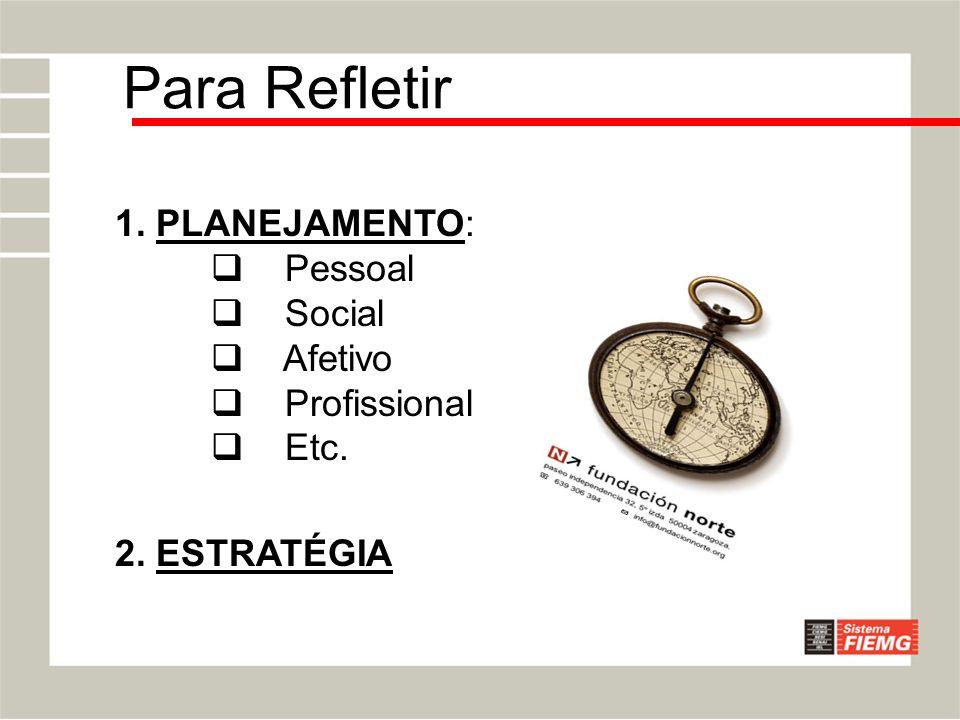 Para Refletir 1. PLANEJAMENTO: Pessoal Social Afetivo Profissional