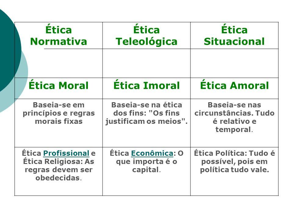 Ética Política: Tudo é possível, pois em política tudo vale.