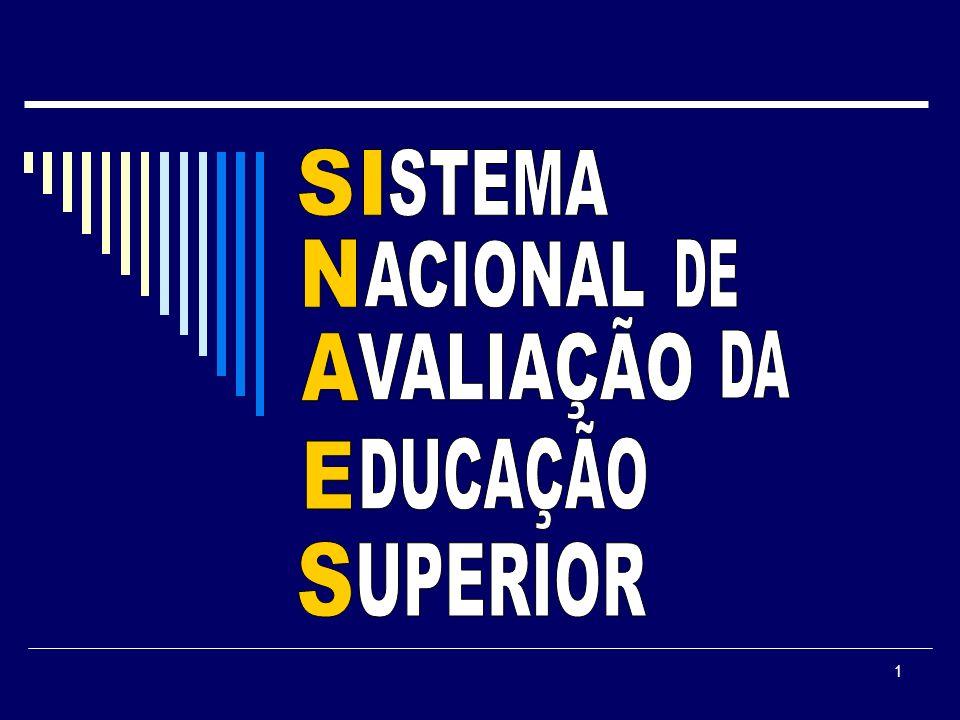 SI STEMA N ACIONAL DE VALIAÇÃO A DA DUCAÇÃO E S UPERIOR