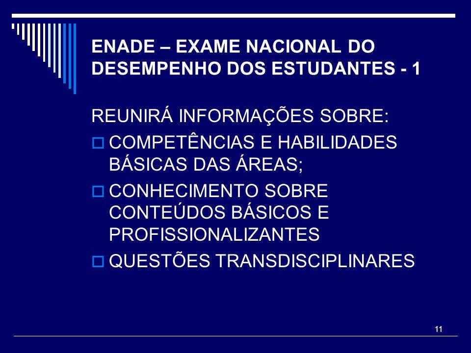 ENADE – EXAME NACIONAL DO DESEMPENHO DOS ESTUDANTES - 1