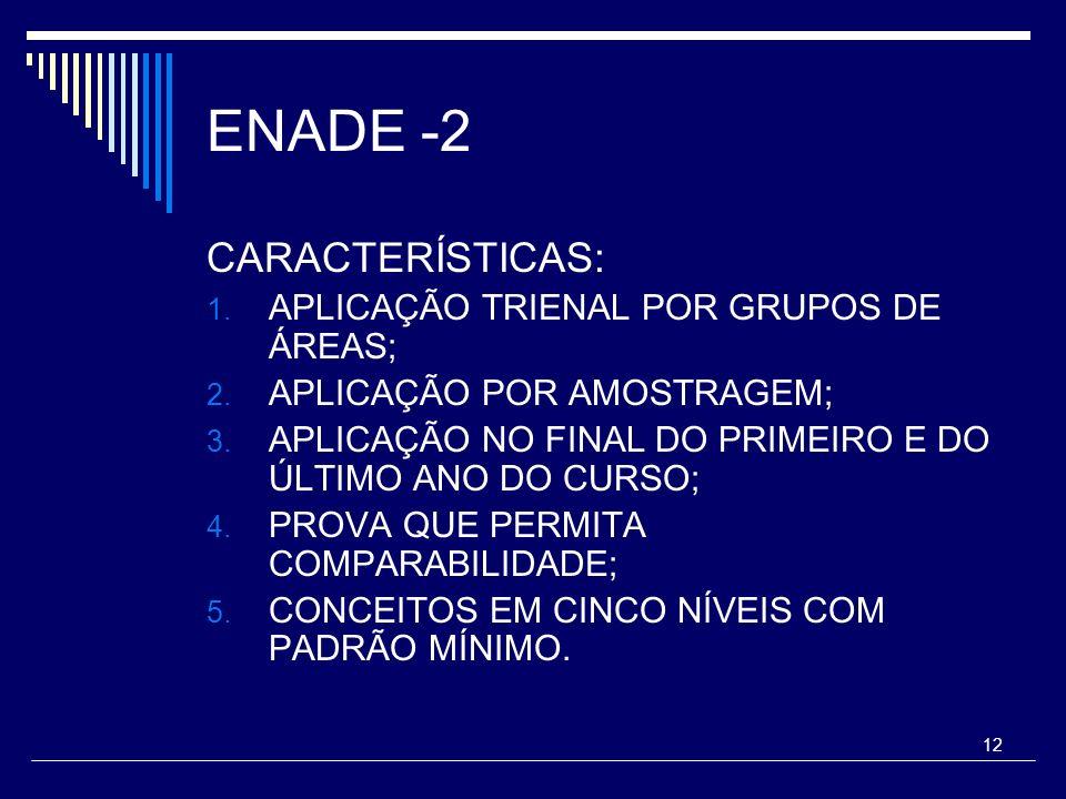 ENADE -2 CARACTERÍSTICAS: APLICAÇÃO TRIENAL POR GRUPOS DE ÁREAS;