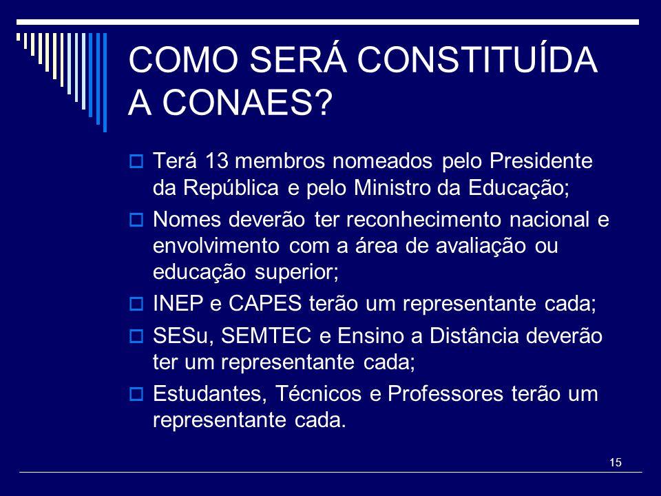 COMO SERÁ CONSTITUÍDA A CONAES