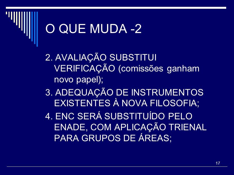O QUE MUDA -2 2. AVALIAÇÃO SUBSTITUI VERIFICAÇÃO (comissões ganham novo papel); 3. ADEQUAÇÃO DE INSTRUMENTOS EXISTENTES À NOVA FILOSOFIA;