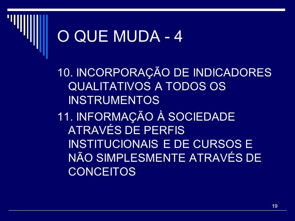O QUE MUDA - 4 10. INCORPORAÇÃO DE INDICADORES QUALITATIVOS A TODOS OS INSTRUMENTOS.