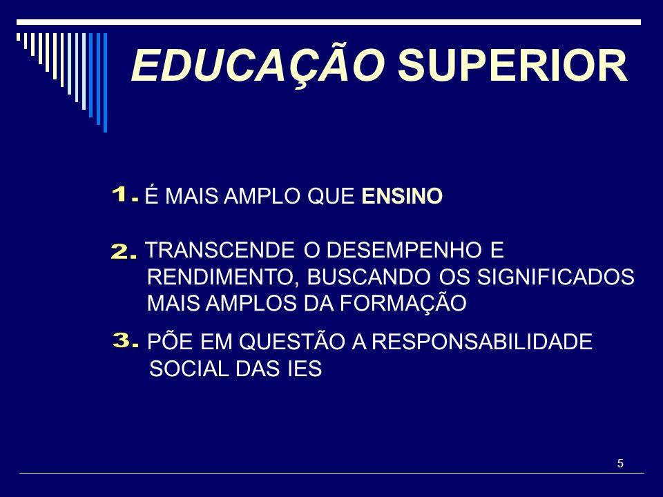 EDUCAÇÃO SUPERIOR 1. 2. 3. É MAIS AMPLO QUE ENSINO