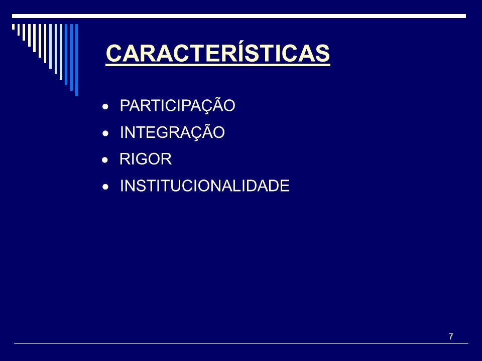 CARACTERÍSTICAS PARTICIPAÇÃO INTEGRAÇÃO RIGOR INSTITUCIONALIDADE
