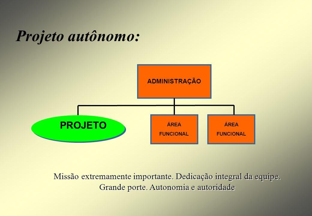 Projeto autônomo: PROJETO
