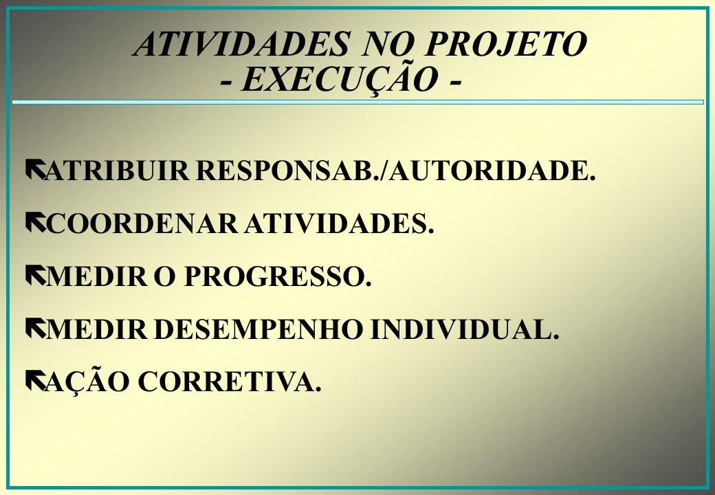 ATIVIDADES NO PROJETO - EXECUÇÃO - ATRIBUIR RESPONSAB./AUTORIDADE.