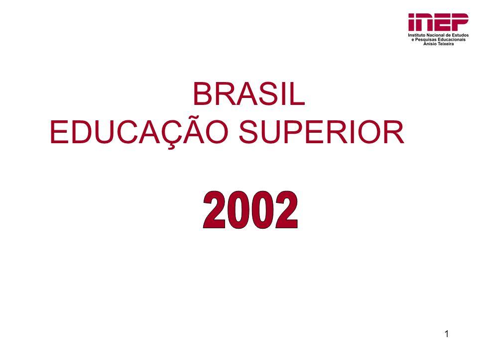 BRASIL EDUCAÇÃO SUPERIOR
