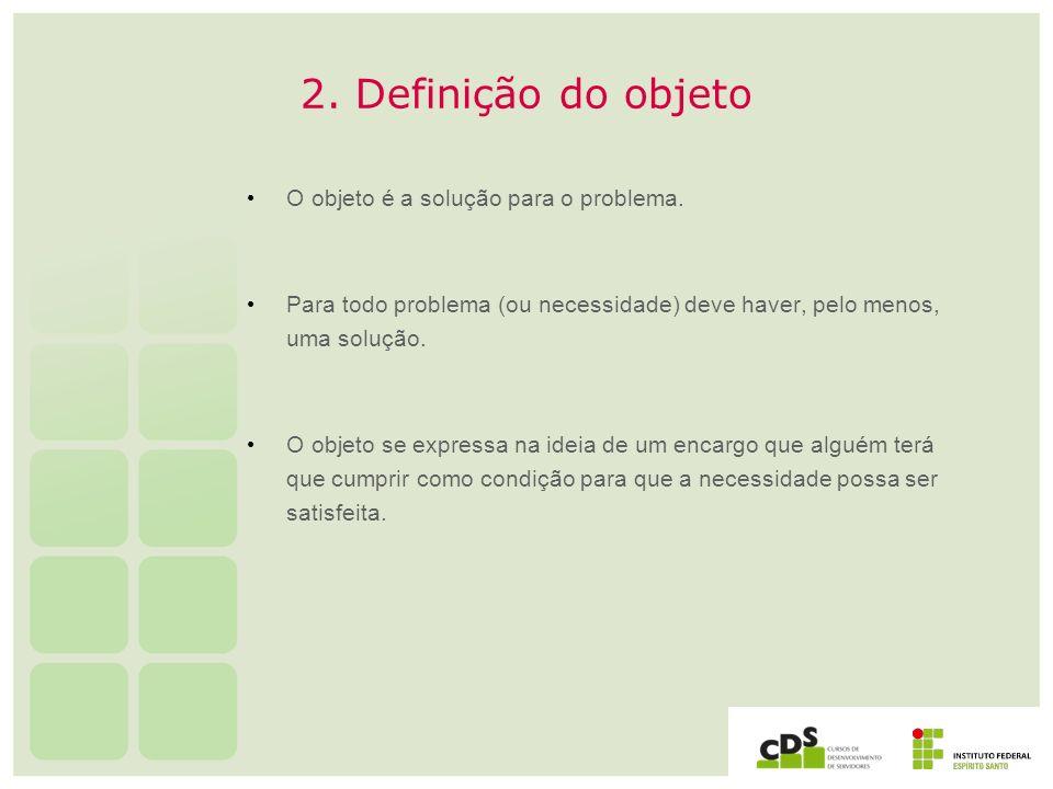 2. Definição do objeto O objeto é a solução para o problema.