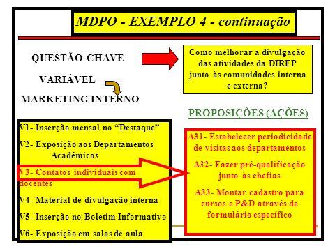 MDPO - EXEMPLO 4 - continuação