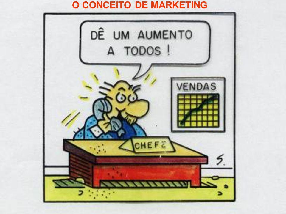 O CONCEITO DE MARKETING