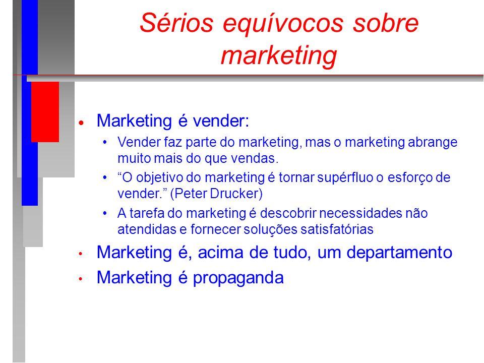 Sérios equívocos sobre marketing