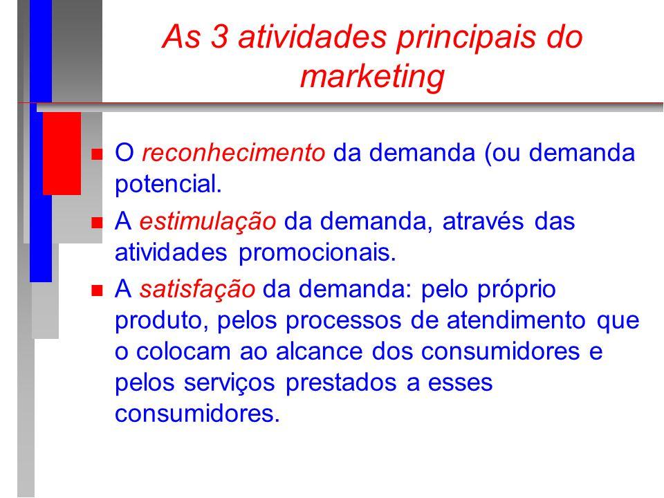 As 3 atividades principais do marketing