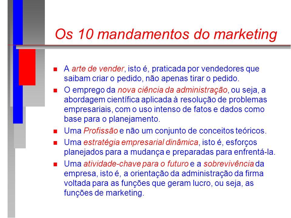 Os 10 mandamentos do marketing
