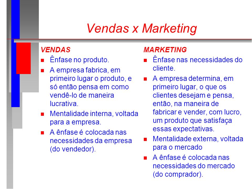 Vendas x Marketing VENDAS Ênfase no produto.