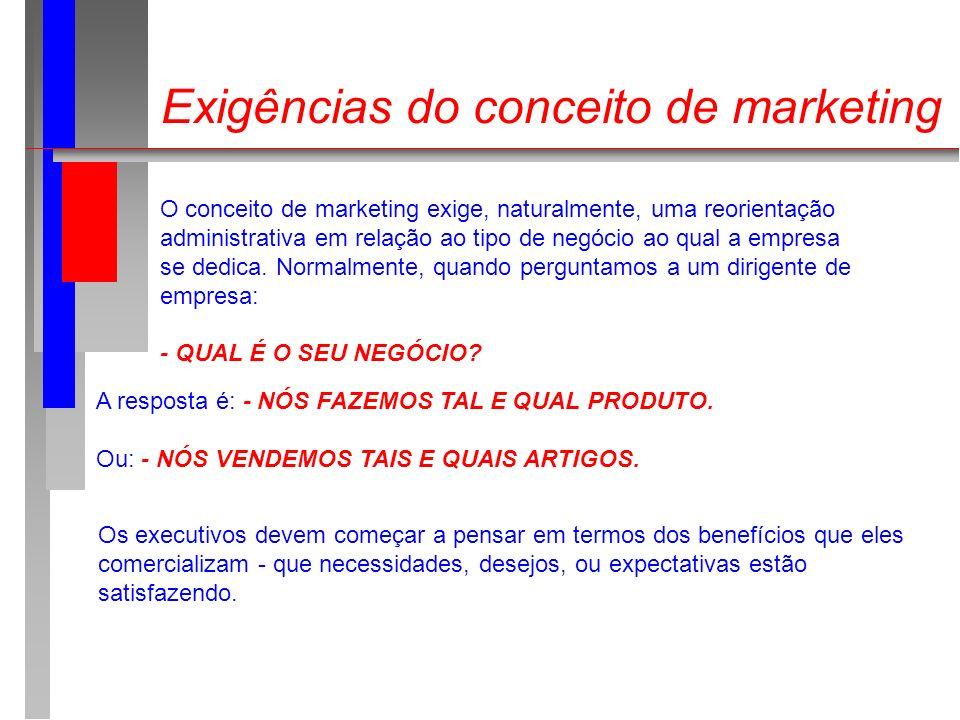 Exigências do conceito de marketing