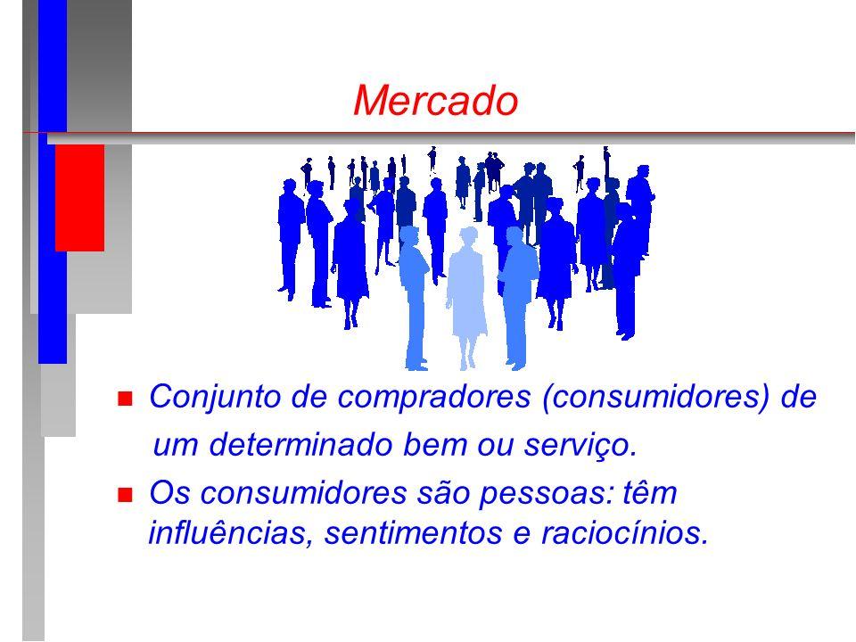 Mercado Conjunto de compradores (consumidores) de