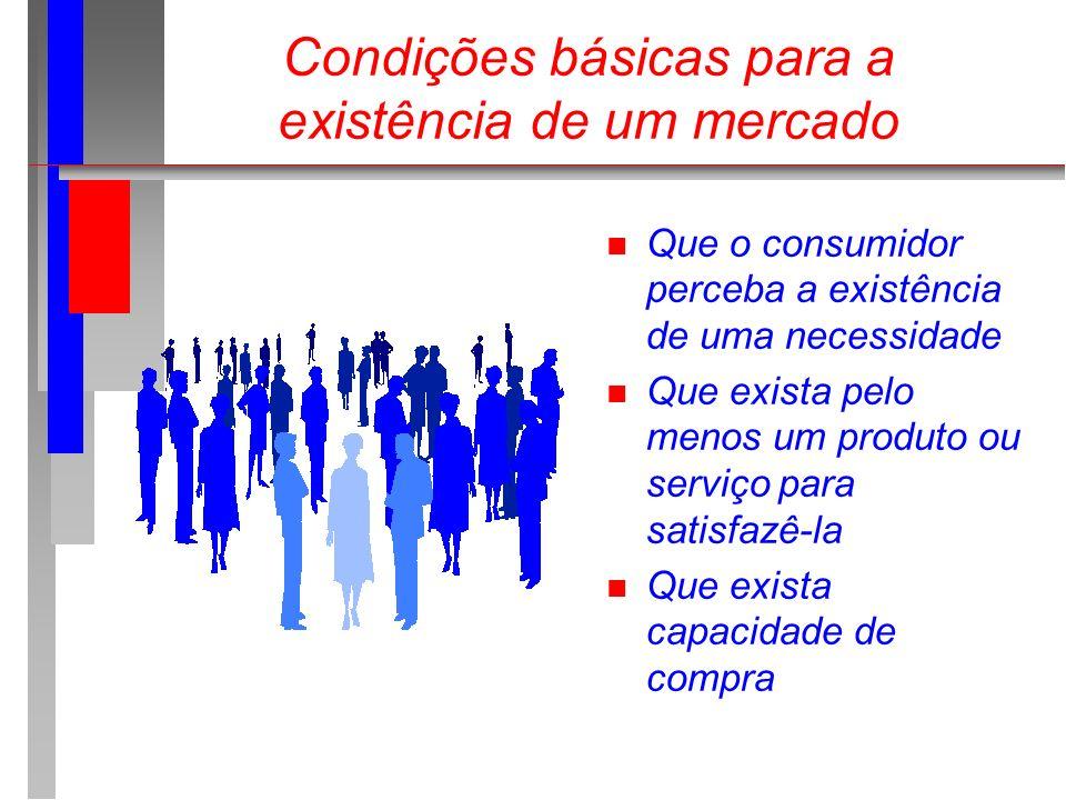 Condições básicas para a existência de um mercado