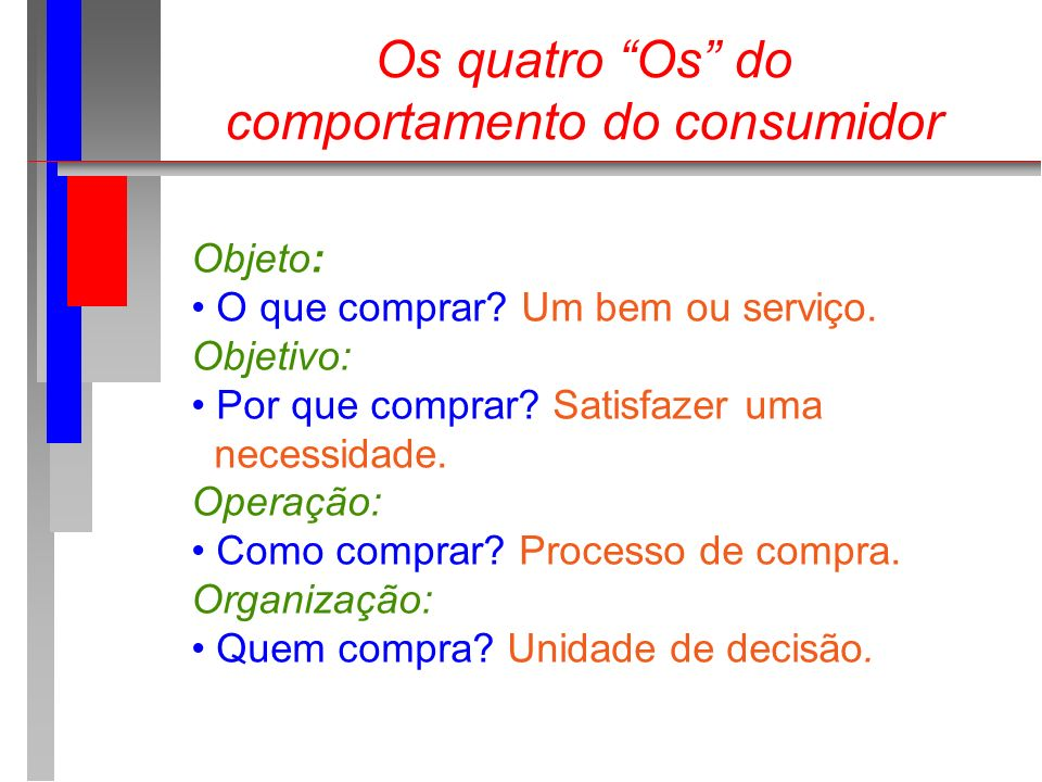 Os quatro Os do comportamento do consumidor