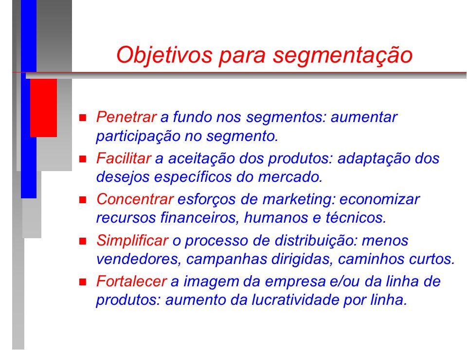 Objetivos para segmentação