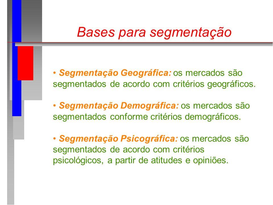Bases para segmentação