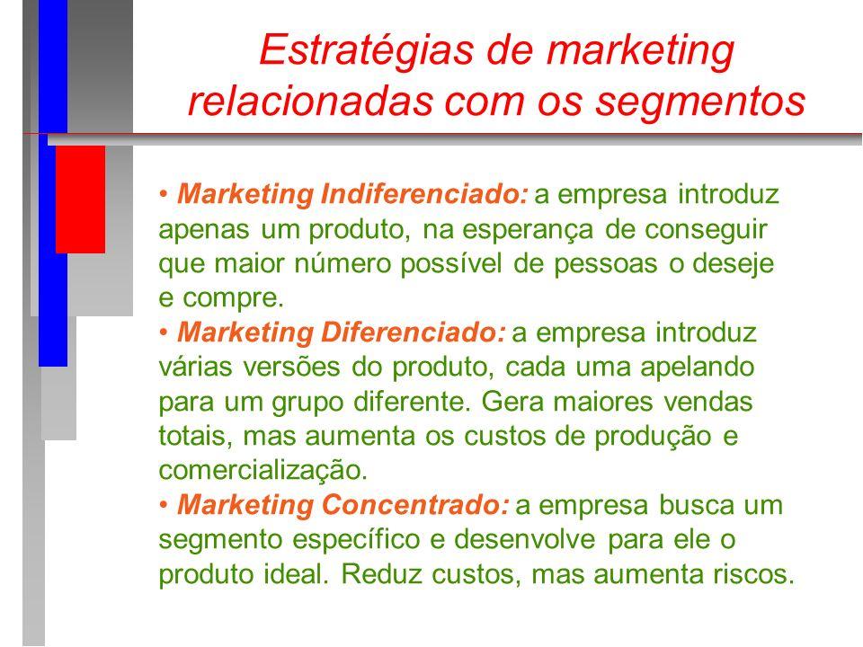 Estratégias de marketing relacionadas com os segmentos