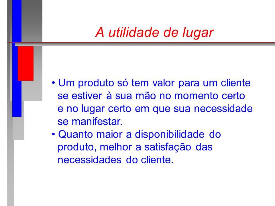 A utilidade de lugar Um produto só tem valor para um cliente